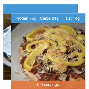 Create a bodybuilding meal plan and personalize